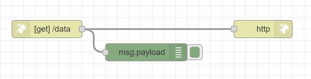 Node-RED Dashboard: Dynamisches UI - Flow zum Empfangen der Daten