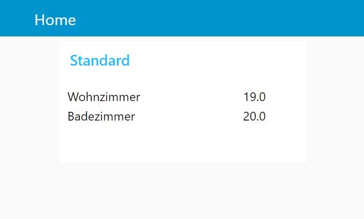 Node-RED Dashboard: Dynamisches UI - Einfache Darstellung im Dashboard